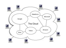 Architettura-del-cloud-computing