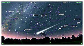 Come si vedrà la cometa Ison